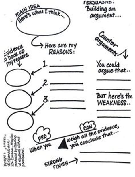 Education Topics for Essays CustomWritingscom Blog